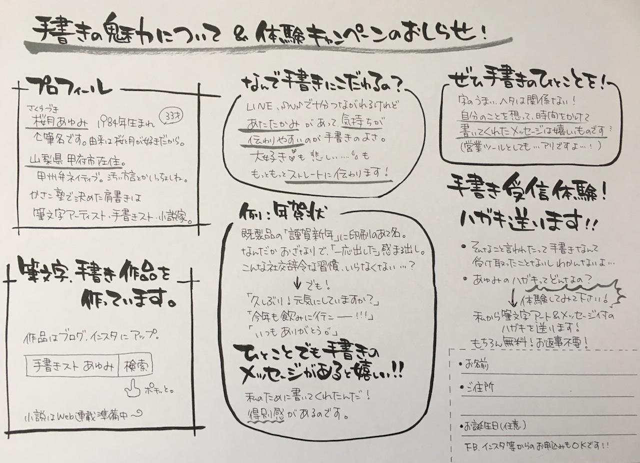 桜月あゆみ プレゼン用資料